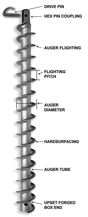 Continuous Flight Auger - Solid Auger